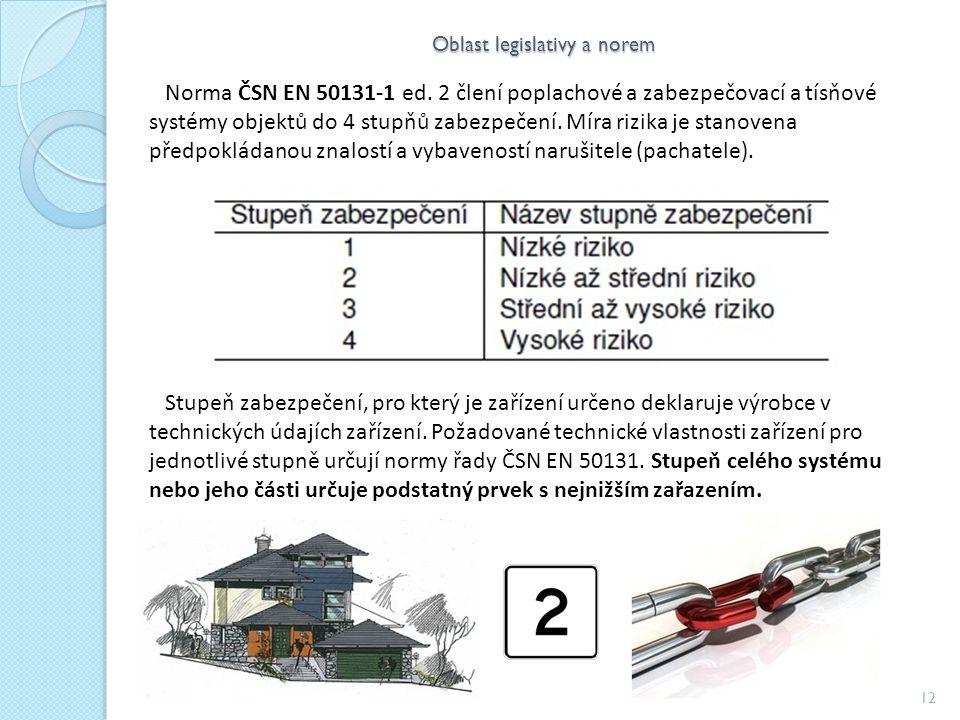 Oblast legislativy a norem 12 Norma ČSN EN 50131-1 ed.