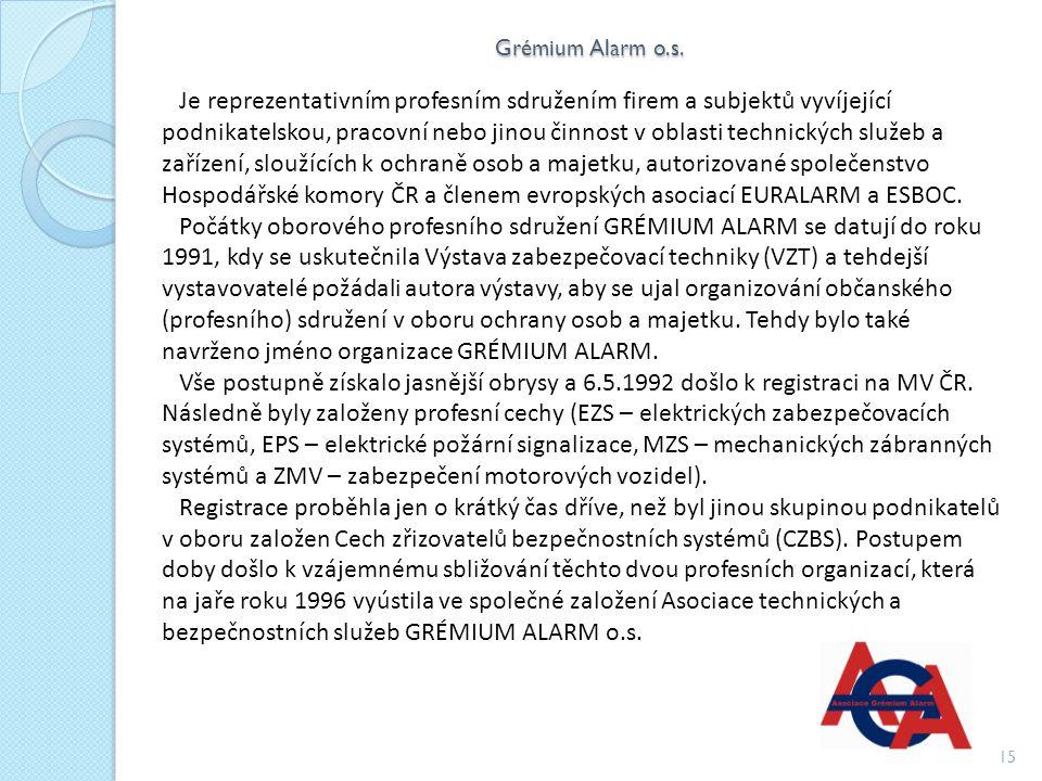 Grémium Alarm o.s.