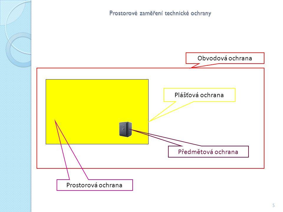 Prostorové zaměření technické ochrany 5 Obvodová ochrana Plášťová ochrana Prostorová ochrana Předmětová ochrana