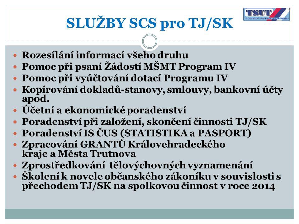 SLUŽBY SCS pro TJ/SK  Rozesílání informací všeho druhu  Pomoc při psaní Žádostí MŠMT Program IV  Pomoc při vyúčtování dotací Programu IV  Kopírová