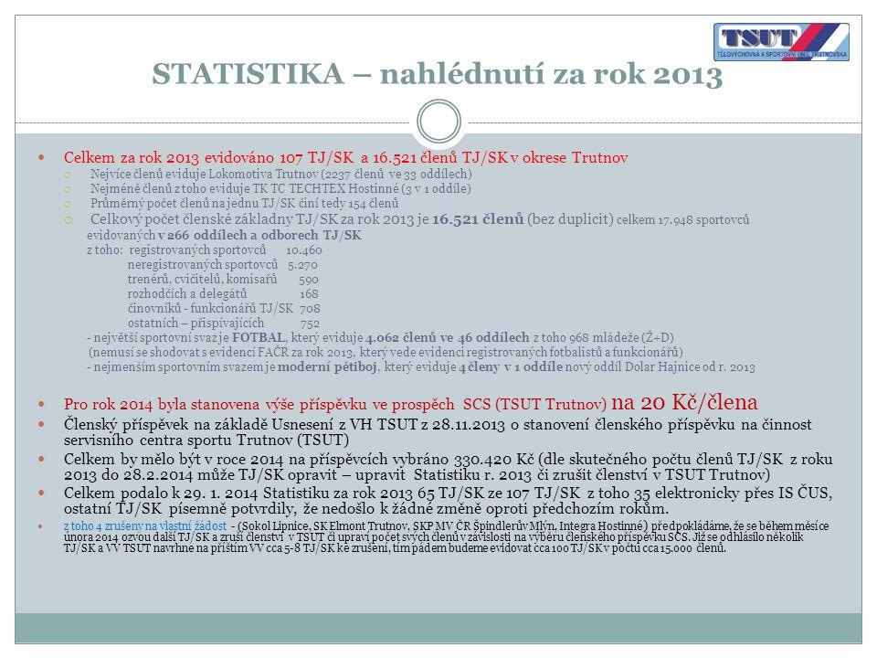 STATISTIKA – nahlédnutí za rok 2013  Celkem za rok 2013 evidováno 107 TJ/SK a 16.521 členů TJ/SK v okrese Trutnov  Nejvíce členů eviduje Lokomotiva