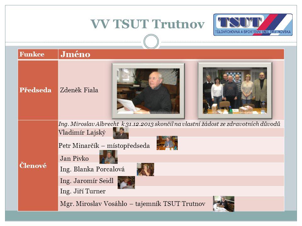 VV TSUT Trutnov Funkce Jméno Předseda Zdeněk Fiala Členové Ing. Miroslav Albrecht k 31.12.2013 skončil na vlastní žádost ze zdravotních důvodů Vladimí