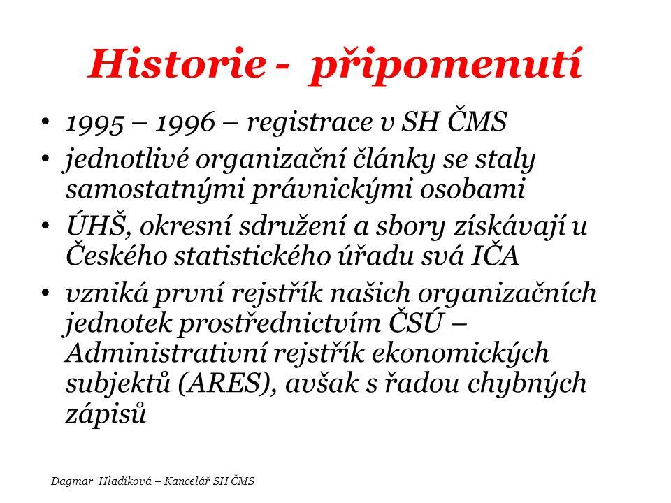Historie - připomenutí • 1995 – 1996 – registrace v SH ČMS • jednotlivé organizační články se staly samostatnými právnickými osobami • ÚHŠ, okresní sd