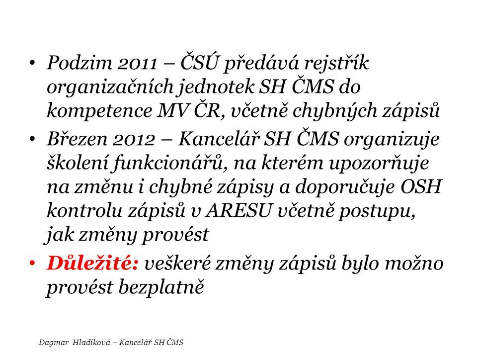Současnost • 1.1.2014 – v platnost je uveden nový občanský zákoník, který ruší zákon o sdružování, sdružení mění na spolky a jejich organizační jednotky na pobočné spolky • SH ČMS získává výjimku, jako mnoholetá organizace a její název, stejně jako názvy jejích organizačních jednotek se nemění • Rejstřík dostává do kompetence Městský soud v Praze, u kterého je zapsáno SH ČMS jako hlavní spolek, opět se všemi chybami Dagmar Hladíková – Kancelář SH ČMS