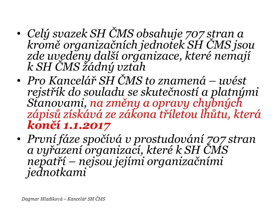 • Celý svazek SH ČMS obsahuje 707 stran a kromě organizačních jednotek SH ČMS jsou zde uvedeny další organizace, které nemají k SH ČMS žádný vztah • P