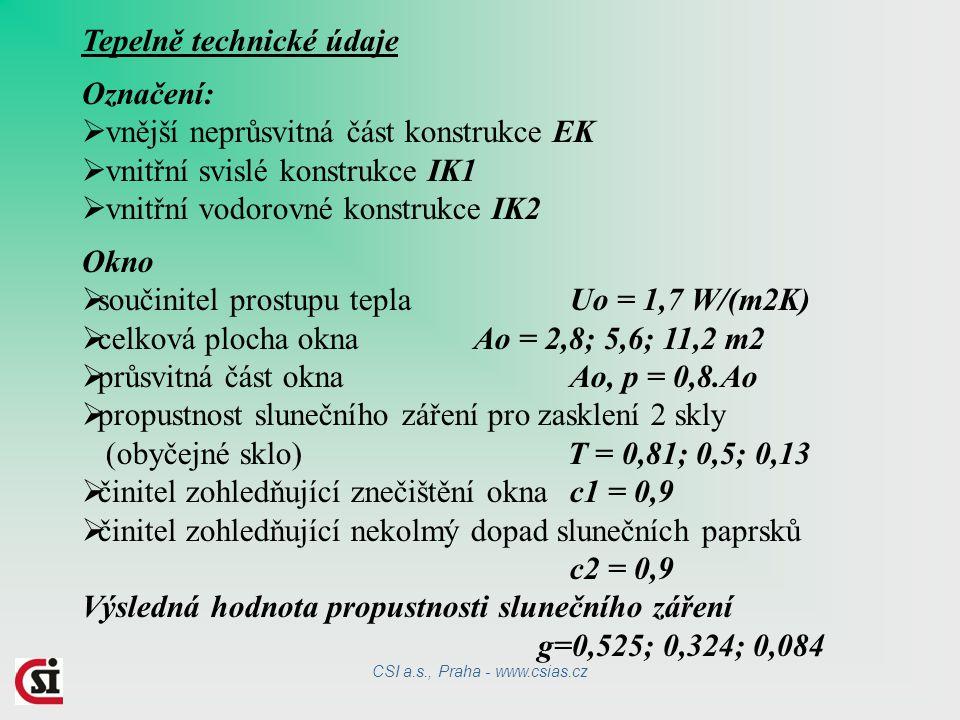 Tepelně technické údaje Označení:  vnější neprůsvitná část konstrukce EK  vnitřní svislé konstrukce IK1  vnitřní vodorovné konstrukce IK2 Okno  so