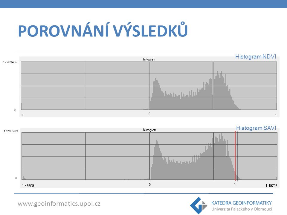 www.geoinformatics.upol.cz POROVNÁNÍ VÝSLEDKŮ 0 17209459 0 Histogram NDVI Histogram SAVI 17208289 1 0 0