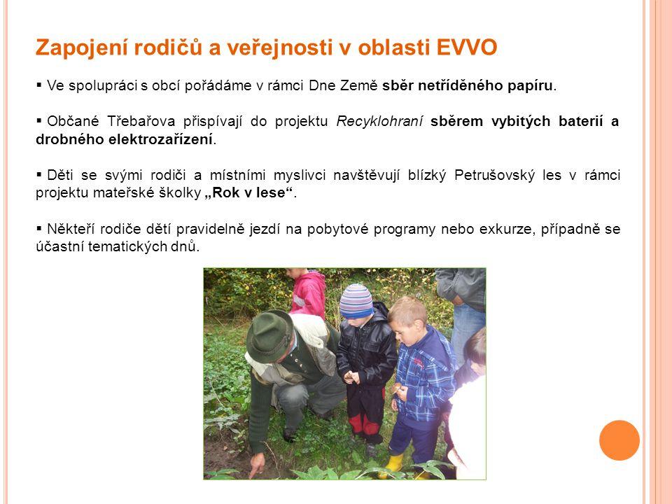 Zapojení rodičů a veřejnosti v oblasti EVVO  Ve spolupráci s obcí pořádáme v rámci Dne Země sběr netříděného papíru.  Občané Třebařova přispívají do