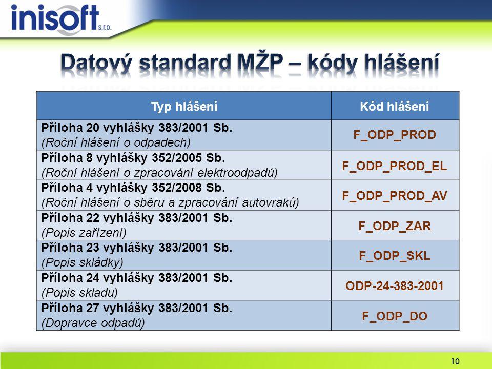 10 Typ hlášeníKód hlášení Příloha 20 vyhlášky 383/2001 Sb. (Roční hlášení o odpadech) F_ODP_PROD Příloha 8 vyhlášky 352/2005 Sb. (Roční hlášení o zpra