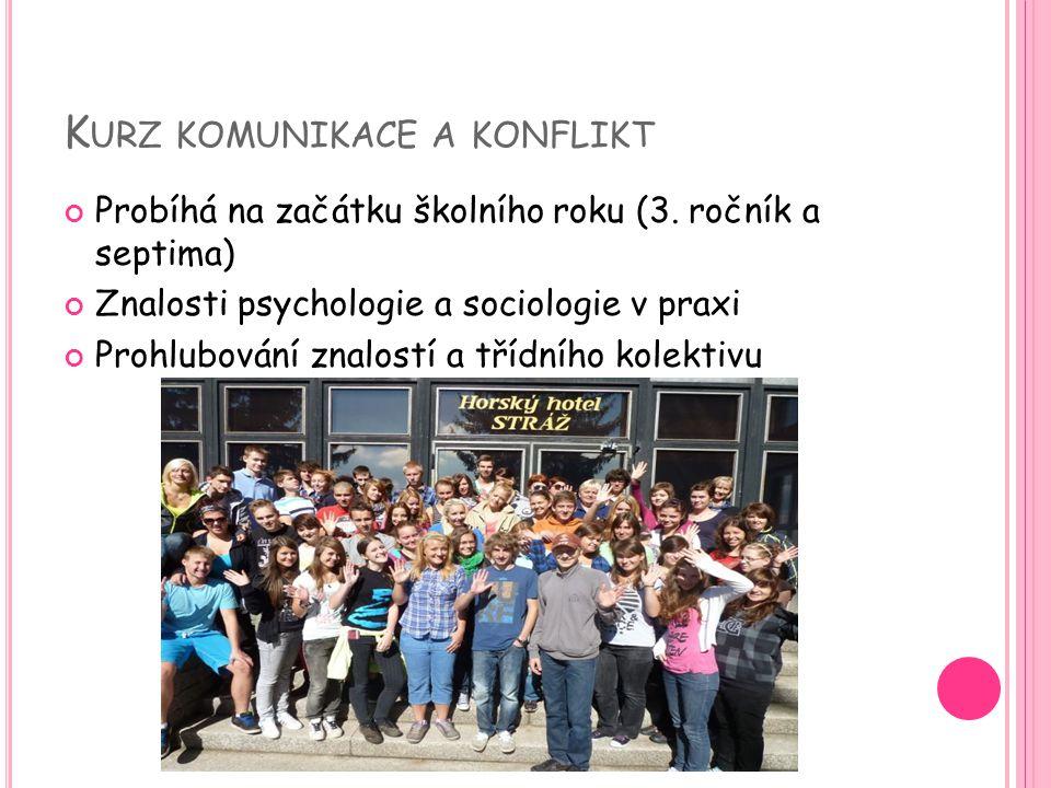 K URZ KOMUNIKACE A KONFLIKT Fotografie z kurzu září 2012