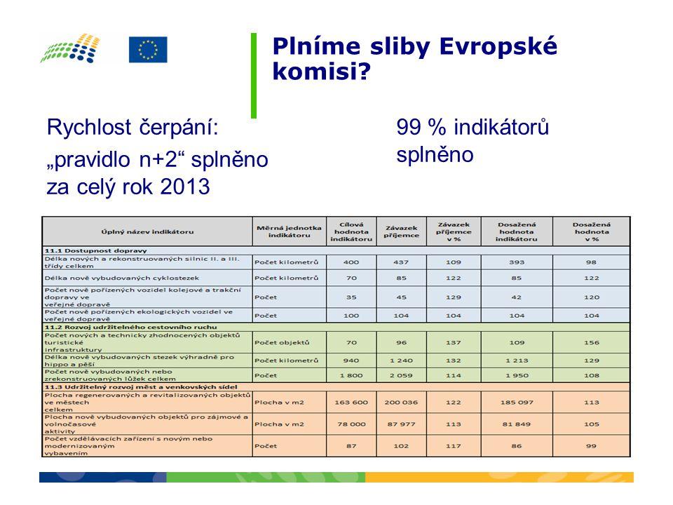 """Plníme sliby Evropské komisi? 99 % indikátorů splněno Rychlost čerpání: """"pravidlo n+2"""" splněno za celý rok 2013"""