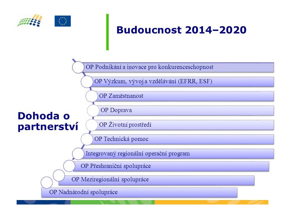 Budoucnost 2014–2020 Dohoda o partnerství OP Podnikání a inovace pro konkurenceschopnost OP Výzkum, vývoj a vzdělávání (EFRR, ESF) OP Zaměstnanost OP