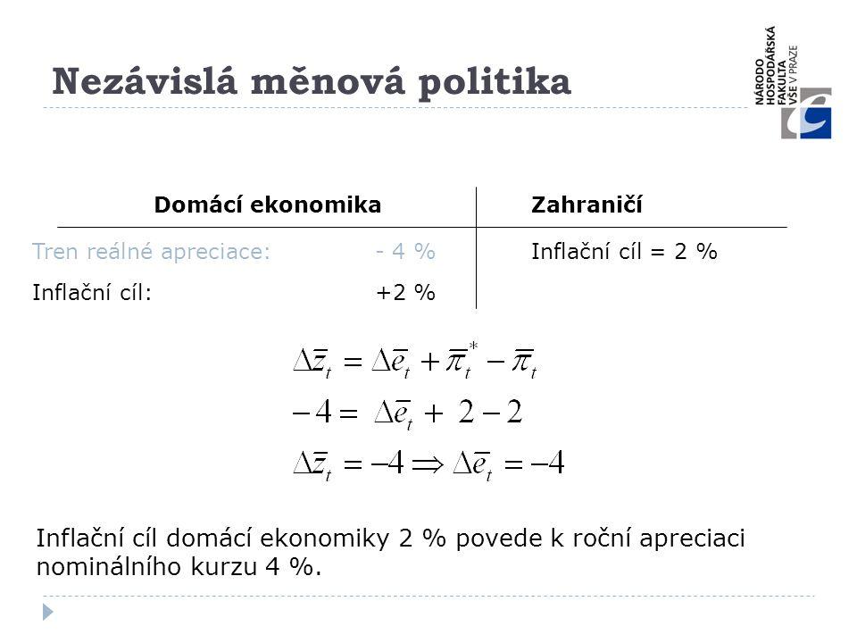 Nezávislá měnová politika Domácí ekonomika Zahraničí Inflační cíl: +2 % Inflační cíl = 2 %Tren reálné apreciace:- 4 % Inflační cíl domácí ekonomiky 2