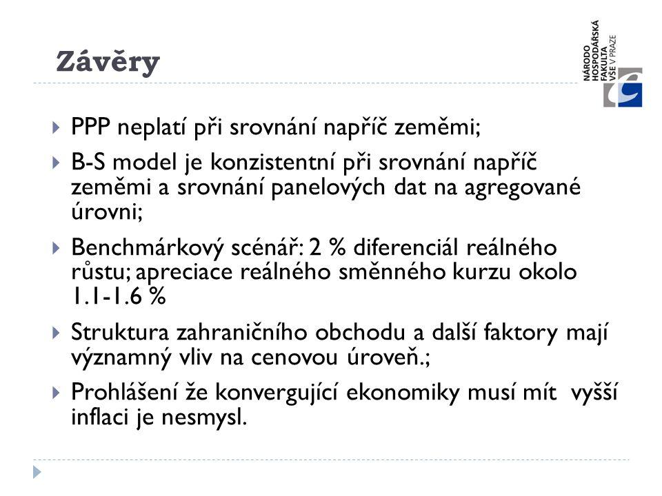 Závěry  PPP neplatí při srovnání napříč zeměmi;  B-S model je konzistentní při srovnání napříč zeměmi a srovnání panelových dat na agregované úrovni