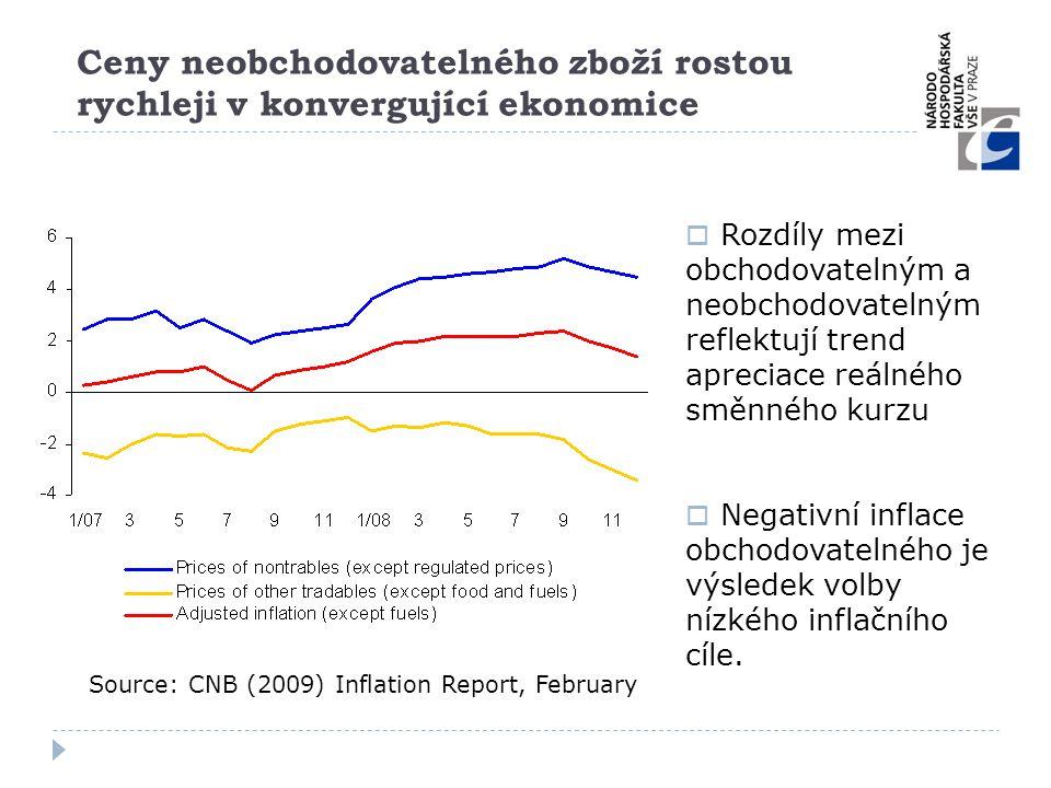 Ceny neobchodovatelného zboží rostou rychleji v konvergující ekonomice Source: CNB (2009) Inflation Report, February  Rozdíly mezi obchodovatelným a