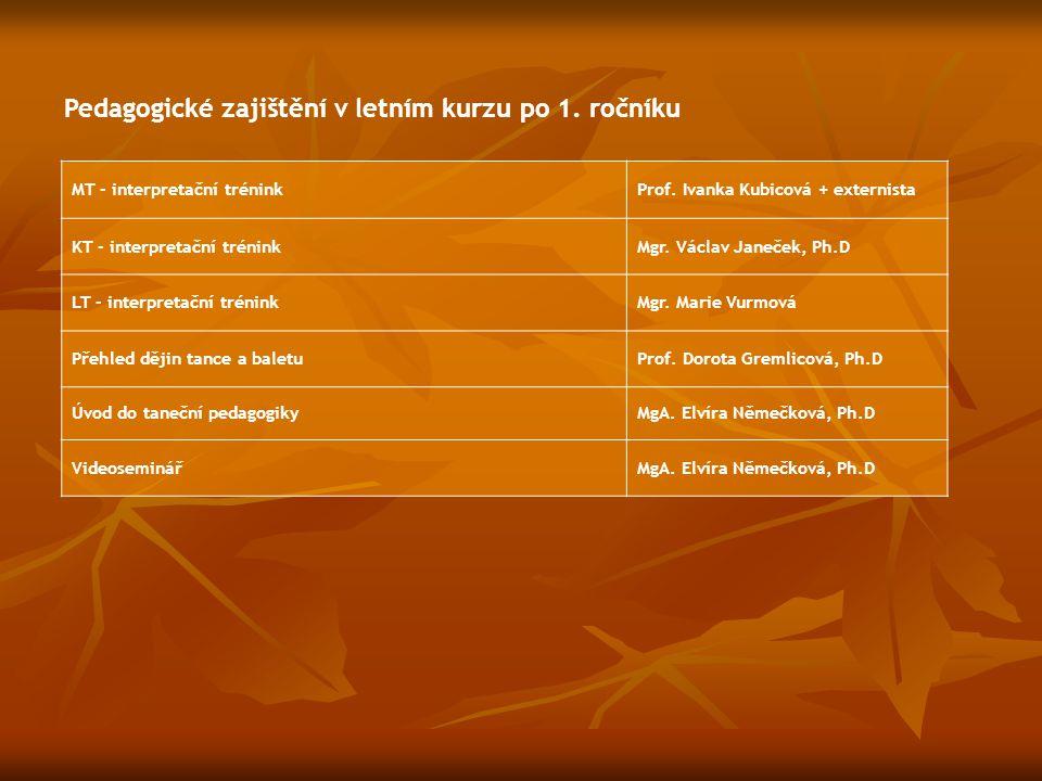 Pedagogické zajištění v letním kurzu po 1. ročníku MT - interpretační tréninkProf. Ivanka Kubicová + externista KT - interpretační tréninkMgr. Václav