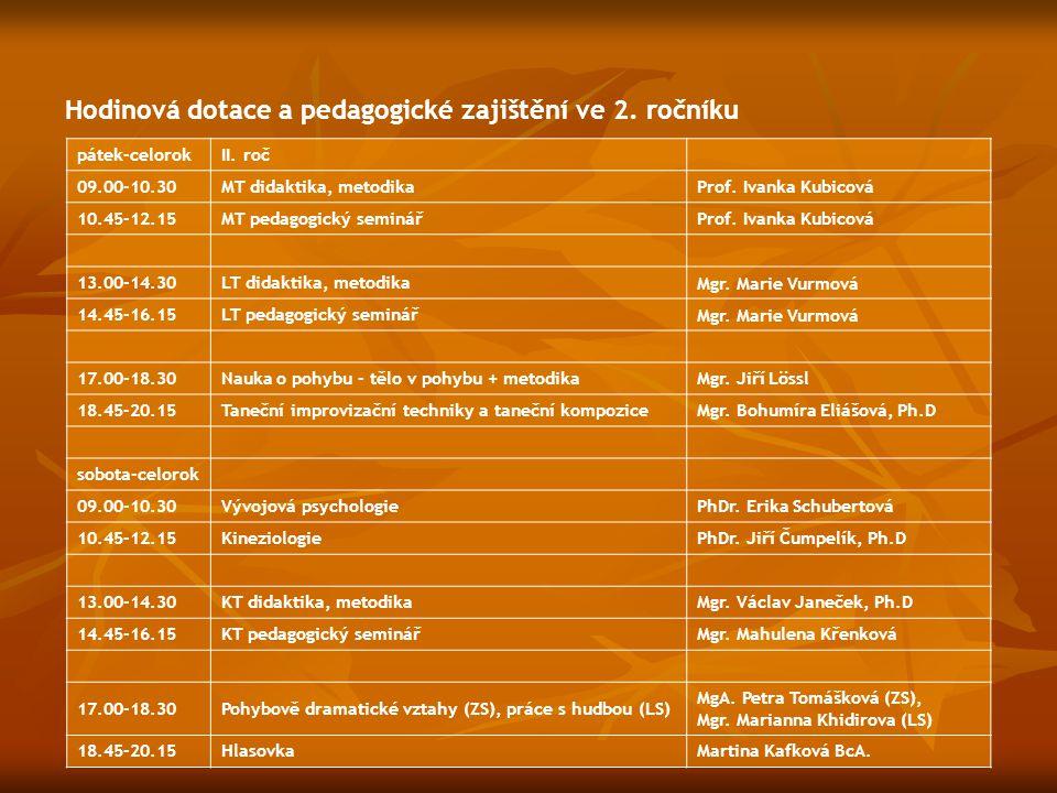 Hodinová dotace a pedagogické zajištění ve 2. ročníku pátek-celorokII. roč 09.00-10.30MT didaktika, metodikaProf. Ivanka Kubicová 10.45-12.15MT pedago