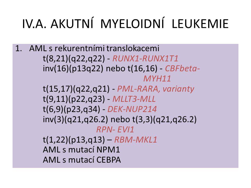 IV.A. AKUTNÍ MYELOIDNÍ LEUKEMIE 1.AML s rekurentními translokacemi t(8,21)(q22,q22) - RUNX1-RUNX1T1 inv(16)(p13q22) nebo t(16,16) - CBFbeta- MYH11 t(1