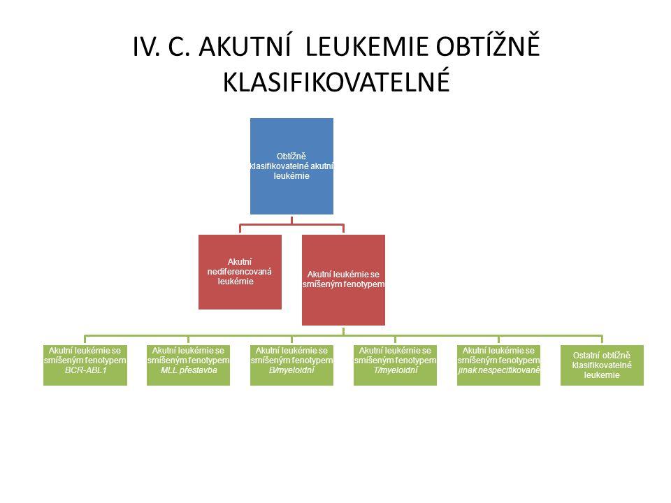 Obtížně klasifikovatelné akutní leukémie Akutní nediferencovaná leukémie Akutní leukémie se smíšeným fenotypem BCR-ABL1 Akutní leukémie se smíšeným fe