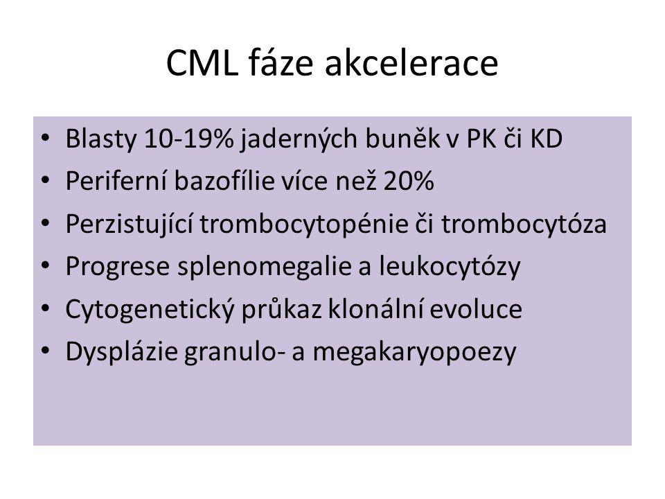 CML fáze akcelerace • Blasty 10-19% jaderných buněk v PK či KD • Periferní bazofílie více než 20% • Perzistující trombocytopénie či trombocytóza • Pro
