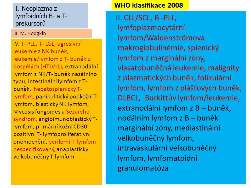 III. M. Hodgkin II. CLL/SCL, B -PLL, lymfoplazmocytární lymfom/Waldenströmova makroglobulinémie, splenický lymfom z marginální zóny, vlasatobuněčná le