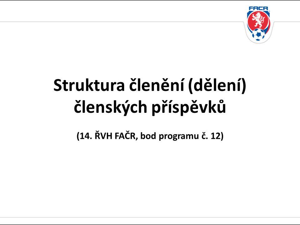 """Dělení členských příspěvků 2012 Usnesení 13.ŘVH FAČR ze dne 26.6.2011: """"13."""