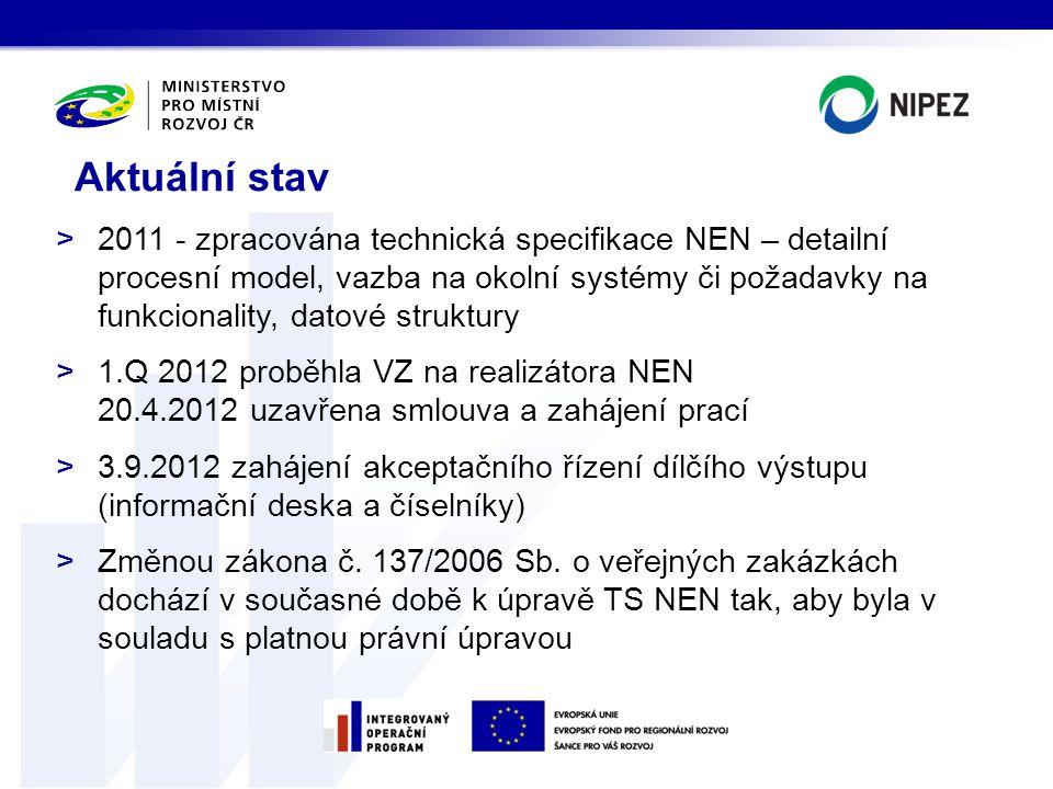 >2011 - zpracována technická specifikace NEN – detailní procesní model, vazba na okolní systémy či požadavky na funkcionality, datové struktury >1.Q 2