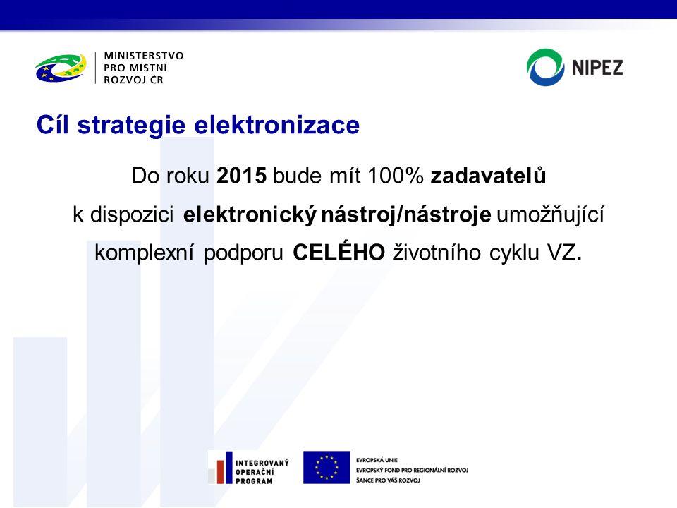 Do roku 2015 bude mít 100% zadavatelů k dispozici elektronický nástroj/nástroje umožňující komplexní podporu CELÉHO životního cyklu VZ. Cíl strategie
