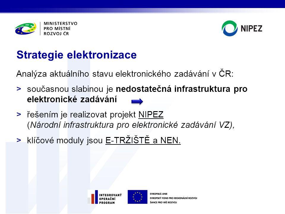 Strategie elektronizace Analýza aktuálního stavu elektronického zadávání v ČR: >současnou slabinou je nedostatečná infrastruktura pro elektronické zad