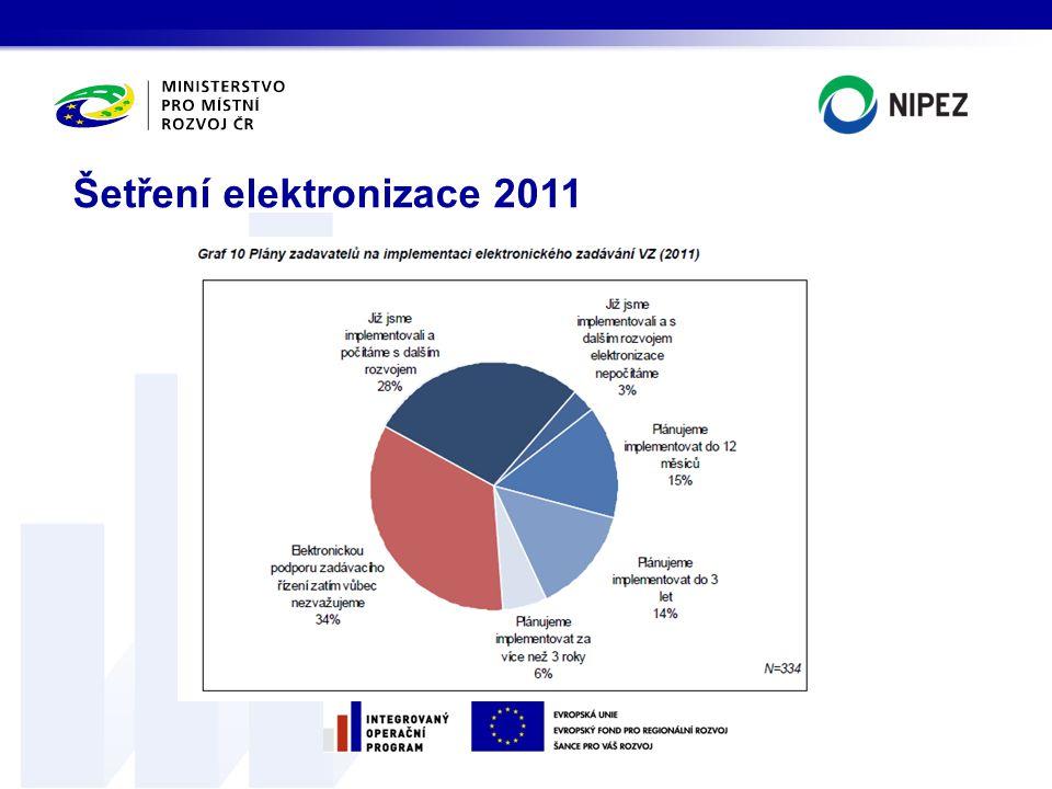Dosáhnout finančních úspor elektronizací zadávání veřejných zakázek v ČR, a to: >snížením cen nakupovaných komodit, >snížením transakčních nákladů spojených s procesy zadávání VZ na straně zadavatelů i dodavatelů.
