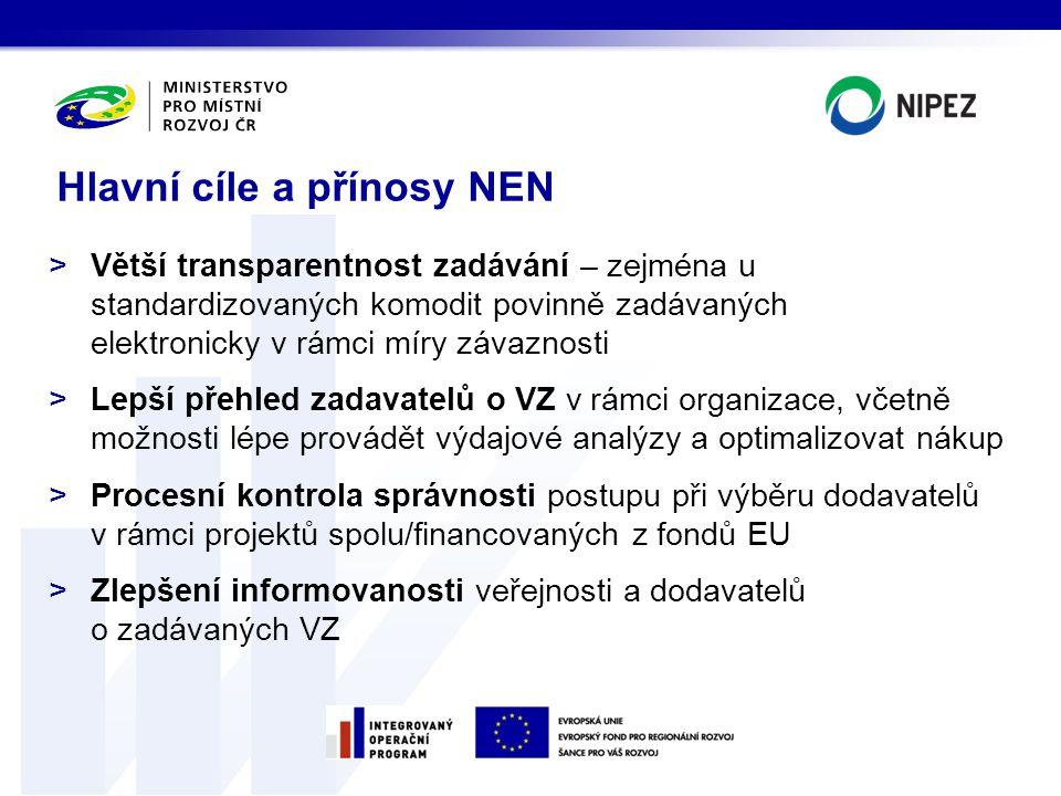 NEN je klíčovým modulem NIPEZ Obsahuje: >komplexní funkcionalitu pro všechny kategorie zadávacích postupů a zadavatelů, >podporu plánovacích aktivit VZ v rámci dlouhodobých investičních projektů, >podporu všech rozsahů elektronizace – od evidence po plně elektronické postupy.