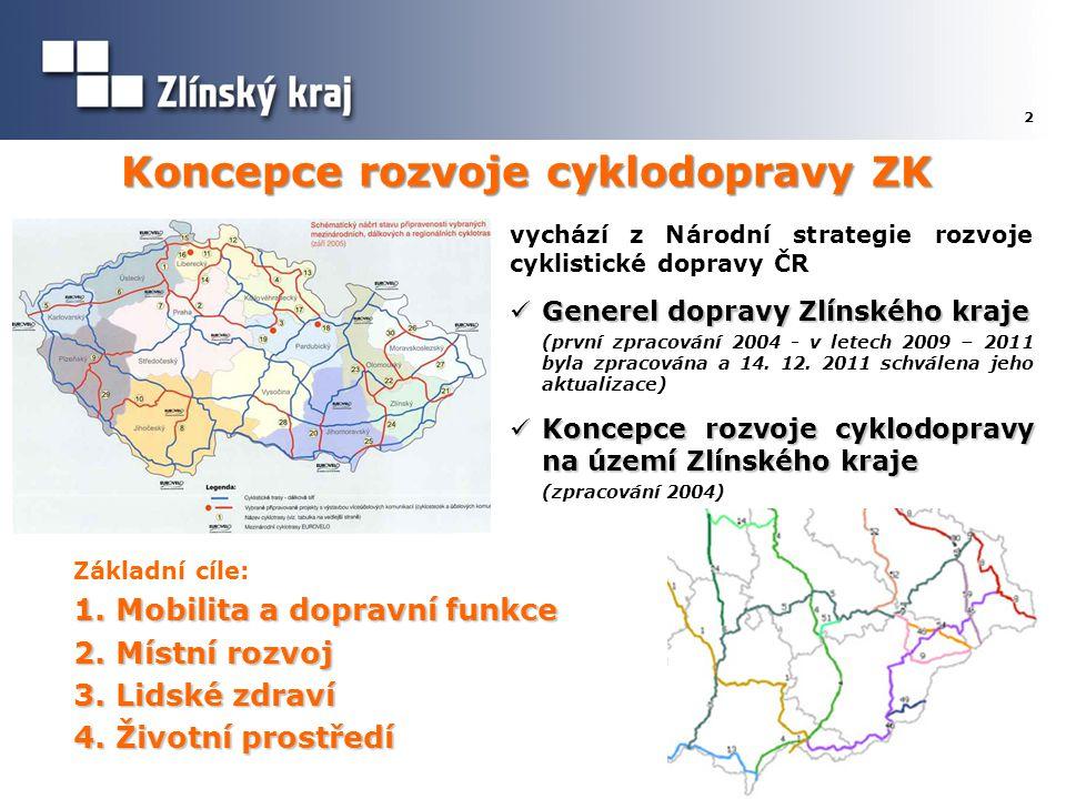 Koncepce rozvoje cyklodopravy ZK 2 vychází z Národní strategie rozvoje cyklistické dopravy ČR  Generel dopravy Zlínského kraje (první zpracování 2004