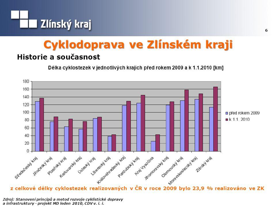Cyklodoprava ve Zlínském kraji 7 ve Zlínském kraji připadá k 1.