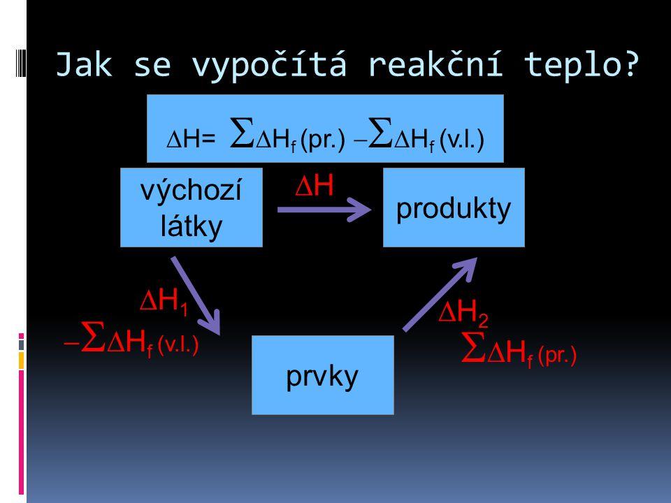 Jak se vypočítá reakční teplo? výchozí látky produkty prvky HH H1H1 H2H2   H f (pr.)    H f (v.l.)  H=  H 1 +  H 2  H=    H f (pr.)
