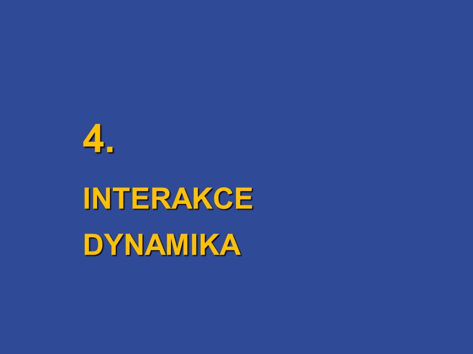 4. INTERAKCE DYNAMIKA