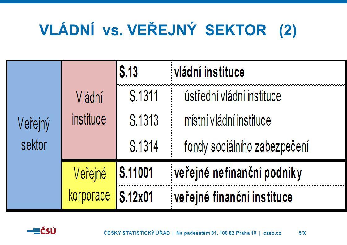ČESKÝ STATISTICKÝ ÚŘAD | Na padesátém 81, 100 82 Praha 10 | czso.cz5/X VLÁDNÍ vs. VEŘEJNÝ SEKTOR (2)