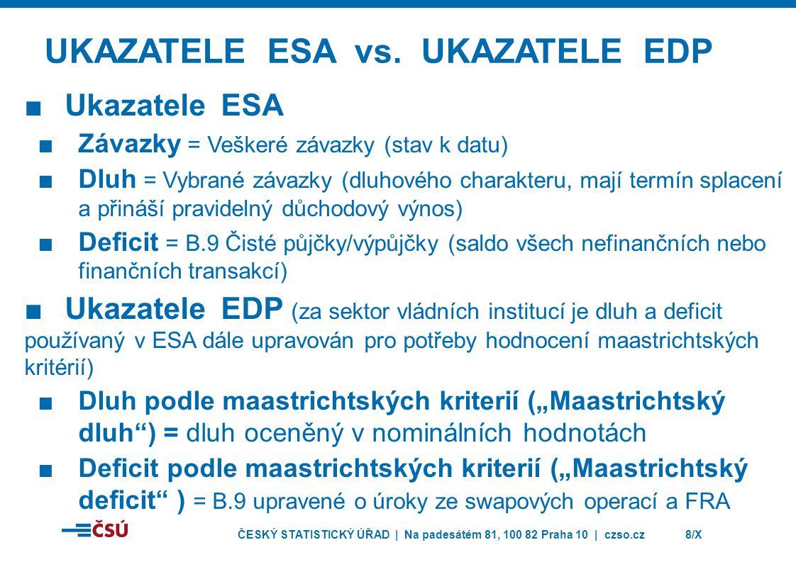 ČESKÝ STATISTICKÝ ÚŘAD | Na padesátém 81, 100 82 Praha 10 | czso.cz8/X UKAZATELE ESA vs. UKAZATELE EDP ■Ukazatele ESA ■Závazky = Veškeré závazky (stav