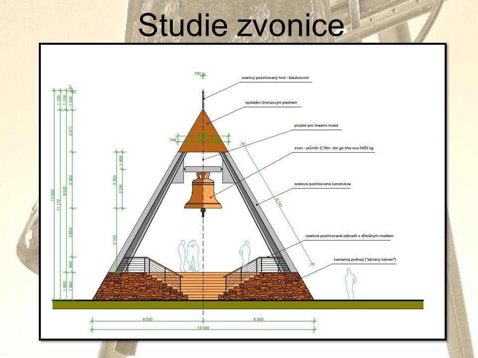 Studie zvonice