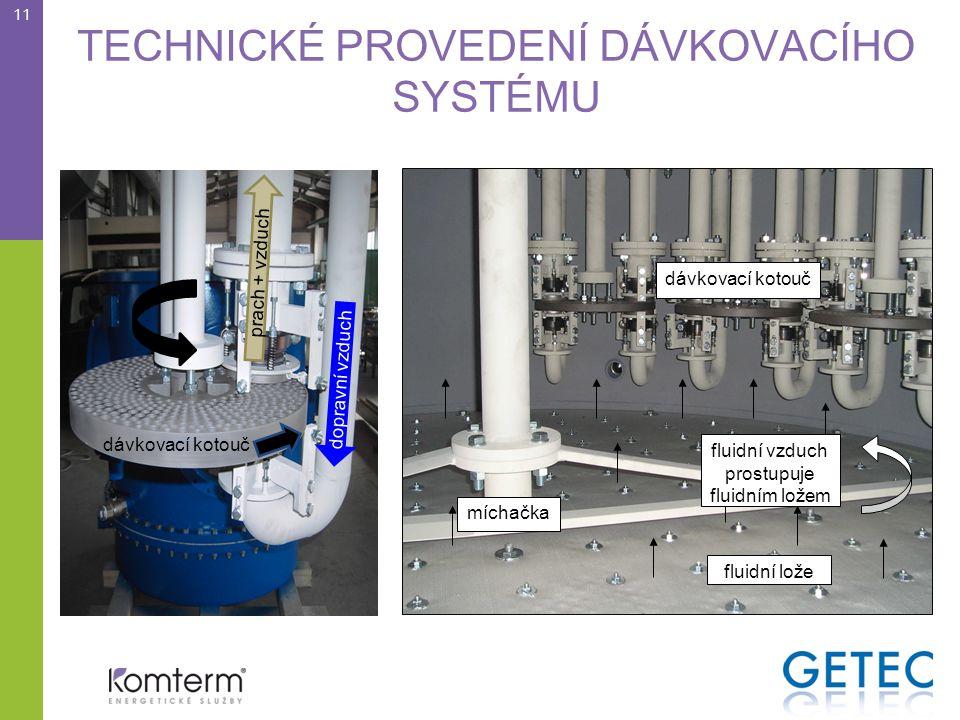 TECHNICKÉ PROVEDENÍ DÁVKOVACÍHO SYSTÉMU 11 dávkovací kotouč prach + vzduch dopravní vzduch míchačka fluidní lože dávkovací kotouč fluidní vzduch prostupuje fluidním ložem