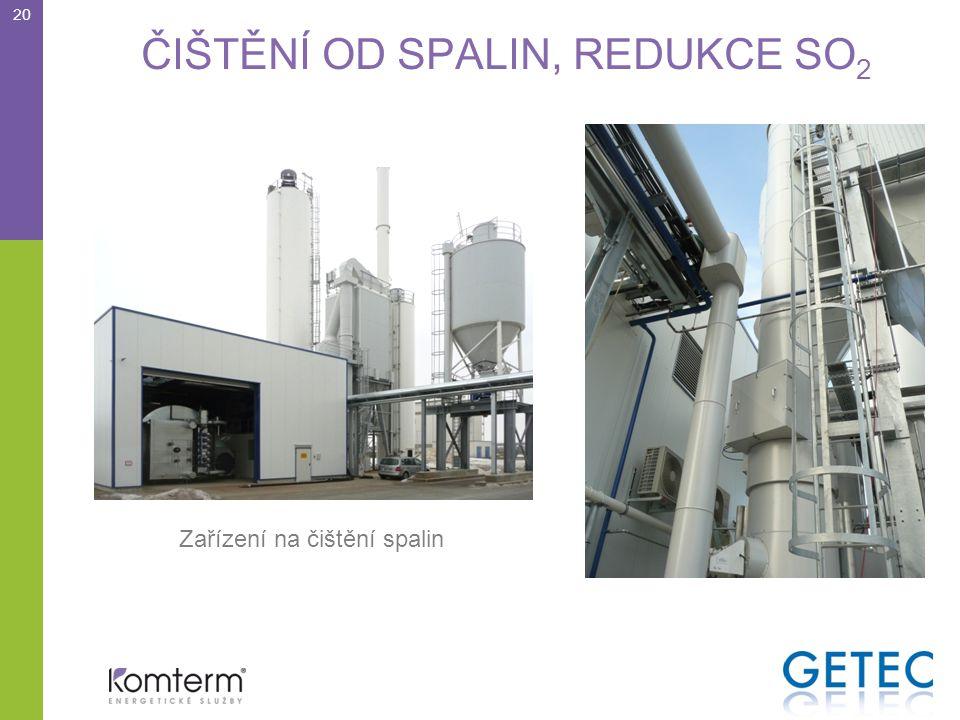 Funkce ČIŠTĚNÍ OD SPALIN, REDUKCE SO 2 20 Zařízení na čištění spalin
