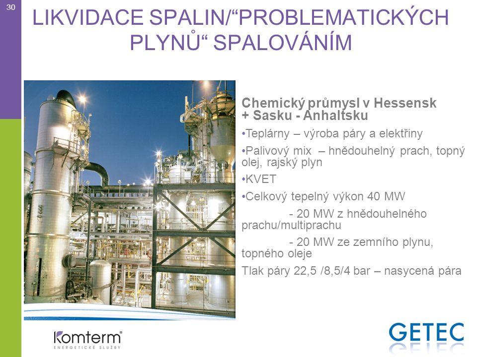 LIKVIDACE SPALIN/ PROBLEMATICKÝCH PLYNŮ SPALOVÁNÍM Chemický průmysl v Hessensk + Sasku - Anhaltsku •Teplárny – výroba páry a elektřiny •Palivový mix – hnědouhelný prach, topný olej, rajský plyn •KVET •Celkový tepelný výkon 40 MW - 20 MW z hnědouhelného prachu/multiprachu - 20 MW ze zemního plynu, topného oleje Tlak páry 22,5 /8,5/4 bar – nasycená pára 30