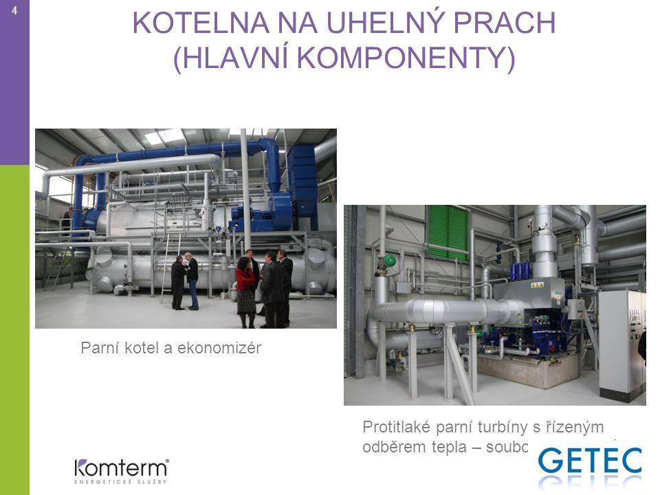 KOTELNA NA UHELNÝ PRACH (HLAVNÍ KOMPONENTY) 4 Parní kotel a ekonomizér Protitlaké parní turbíny s řízeným odběrem tepla – soubor generátorů