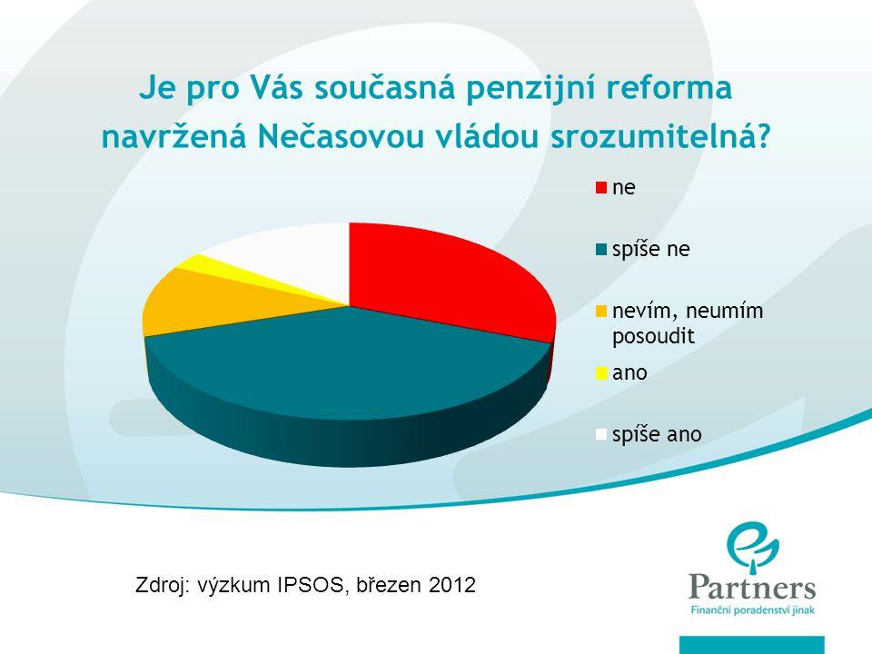 Je pro Vás současná penzijní reforma navržená Nečasovou vládou srozumitelná.