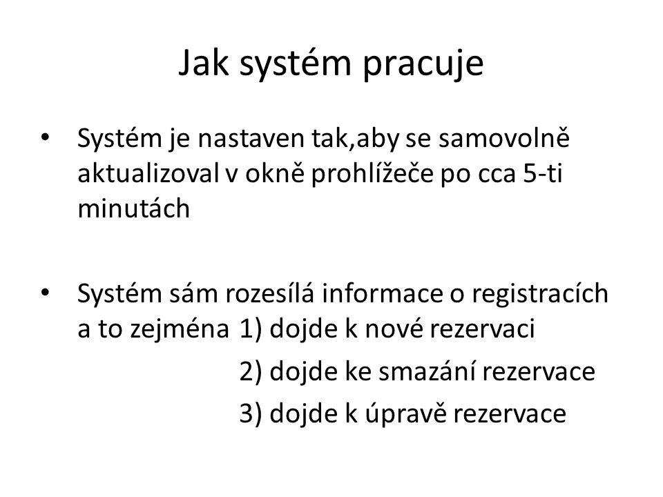 Jak systém pracuje • Systém je nastaven tak,aby se samovolně aktualizoval v okně prohlížeče po cca 5-ti minutách • Systém sám rozesílá informace o reg