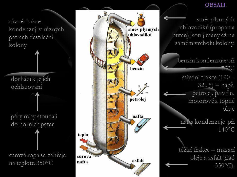 surová ropa se zahřeje na teplotu 350°C páry ropy stoupají do horních pater dochází k jejich ochlazování různé frakce kondenzují v různých patrech destilační kolony směs plynných uhlovodíků (propan a butan) jsou jímány až na samém vrcholu kolony.
