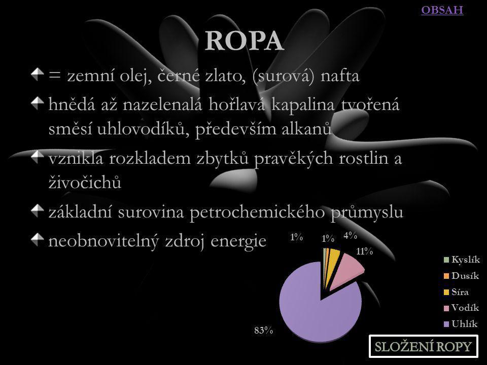 ROPA = zemní olej, černé zlato, (surová) nafta hnědá až nazelenalá hořlavá kapalina tvořená směsí uhlovodíků, především alkanů vznikla rozkladem zbytků pravěkých rostlin a živočichů základní surovina petrochemického průmyslu neobnovitelný zdroj energie OBSAH