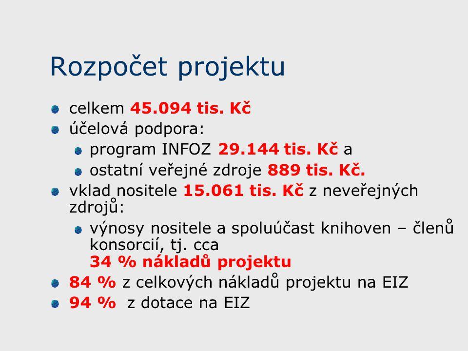 Rozpočet projektu celkem 45.094 tis. Kč účelová podpora: program INFOZ 29.144 tis.