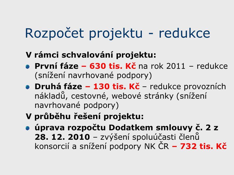 Rozpočet projektu - redukce V rámci schvalování projektu: První fáze – 630 tis.