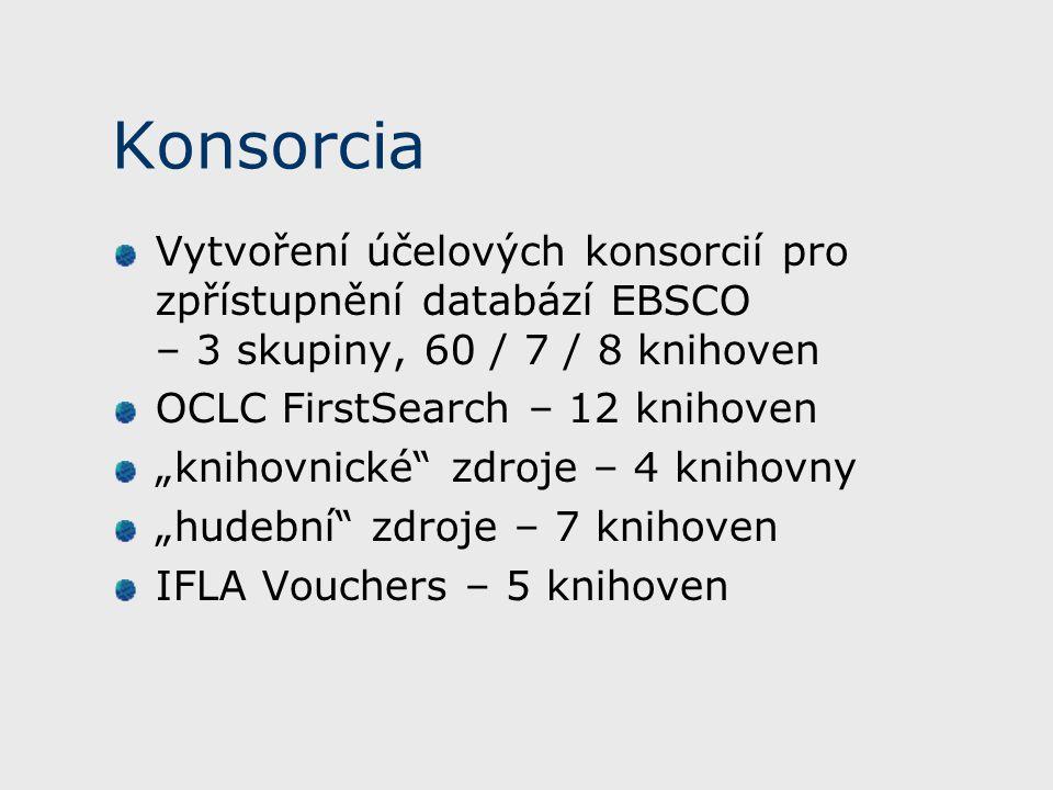 """Konsorcia Vytvoření účelových konsorcií pro zpřístupnění databází EBSCO – 3 skupiny, 60 / 7 / 8 knihoven OCLC FirstSearch – 12 knihoven """"knihovnické zdroje – 4 knihovny """"hudební zdroje – 7 knihoven IFLA Vouchers – 5 knihoven"""