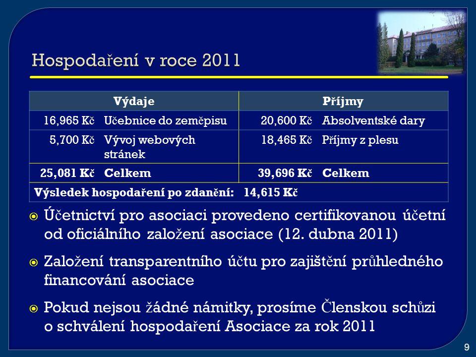  Ú č etnictví pro asociaci provedeno certifikovanou ú č etní od oficiálního zalo ž ení asociace (12. dubna 2011)  Zalo ž ení transparentního ú č tu